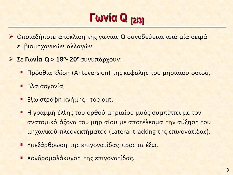Γωνία Q [3/3] Σε Γωνία Q <11ο- 14ο συνυπάρχουν: